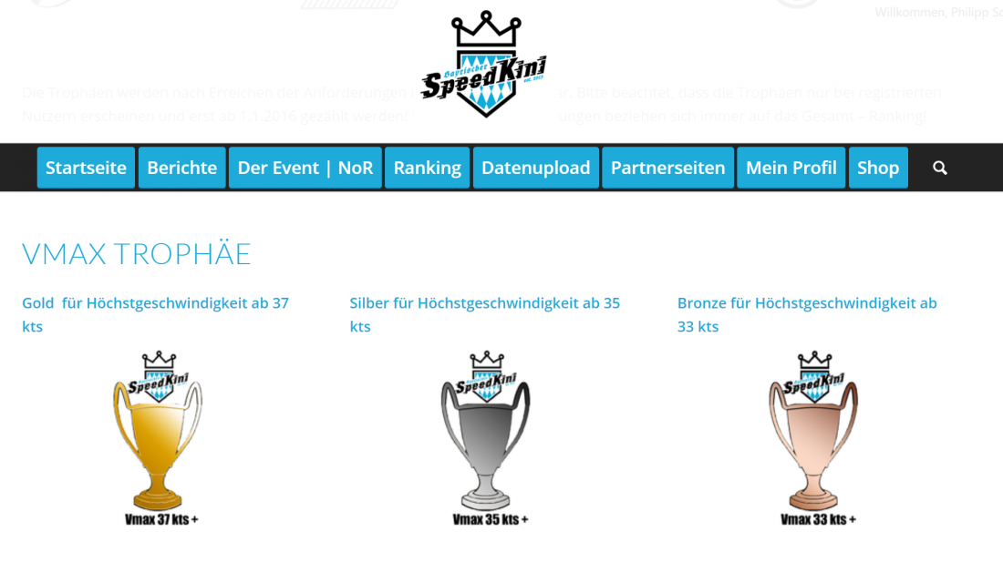 Trophy overview